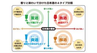 4type.jpg
